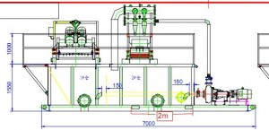 200GPM Solids Control Unit