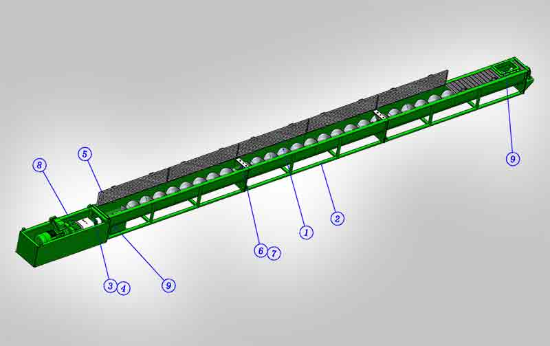 screw conveyor4