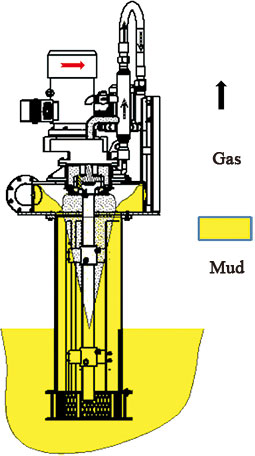centrifugal degasser working principle