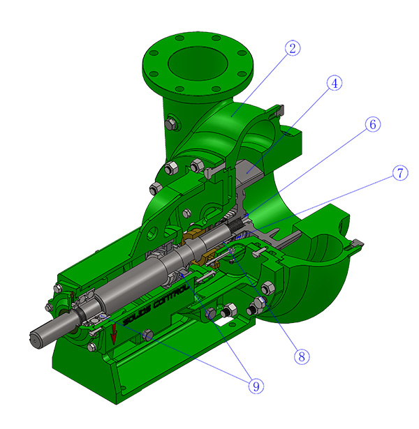 gn centrifugal pump 3